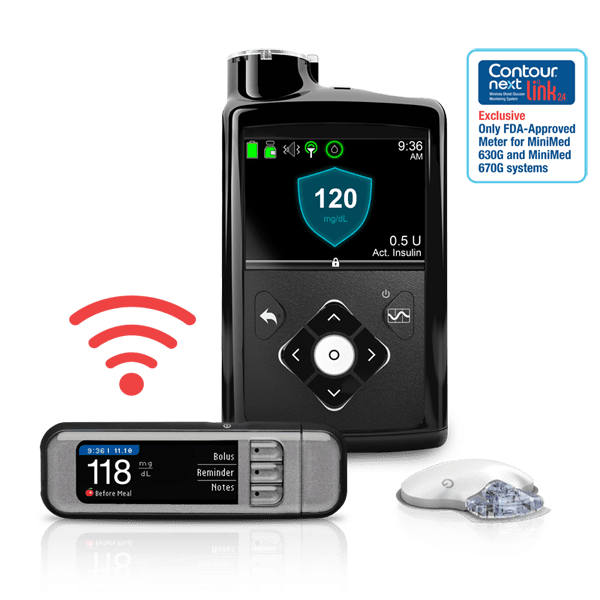 100 Images of Contour Link Meter
